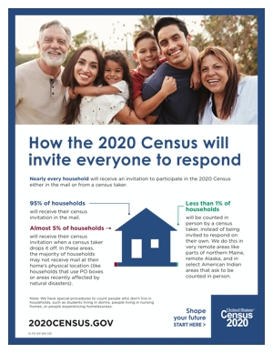 Cover Census 2020 Fact Sheet – Inviting Everyone