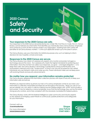 Cover Census 2020 Fact Sheet – Security