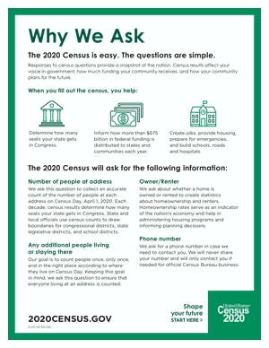 Cover Census 2020 Handout – Why We Ask Each Question