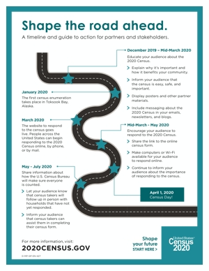 Cover Census 2020 Infographic – Road to Census