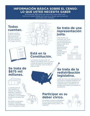 Cover Census 101 Infographic – Spanish