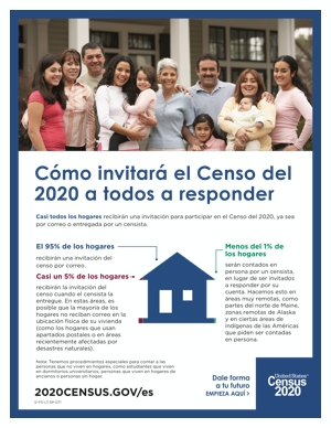 Census 2020 Fact Sheet – Inviting Everyone – Spanish