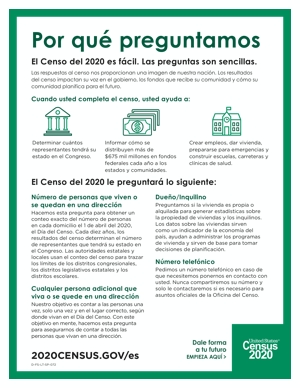 Census 2020 Handout – Why We Ask Each Question – Spanish